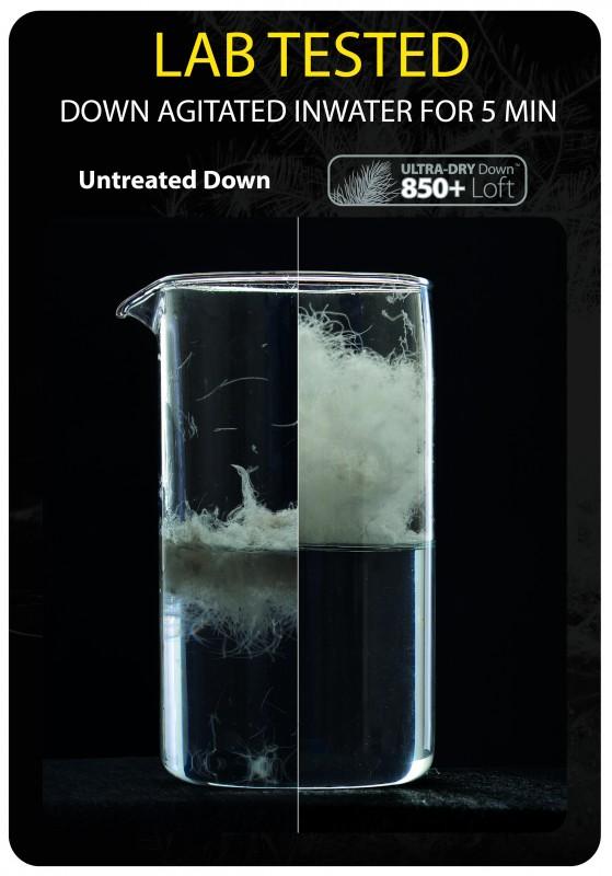 UDD-Beaker-Comparison1.jpg